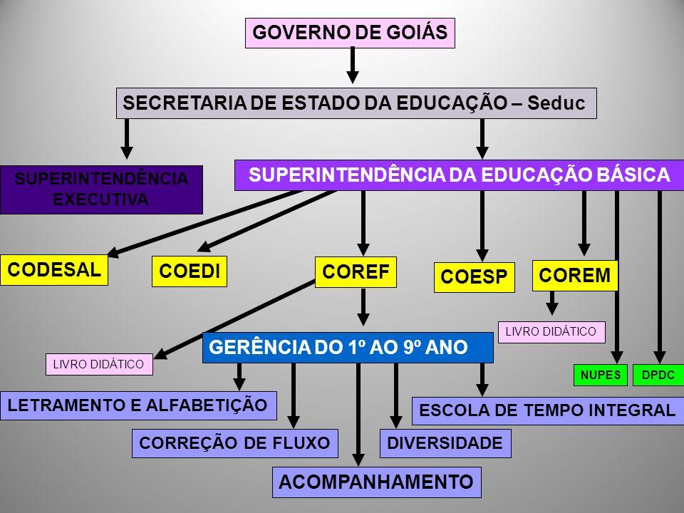 SUPERINTENDÊNCIA DA EDUCAÇÃO BÁSICA SUPERINTENDÊNCIA EXECUTIVA