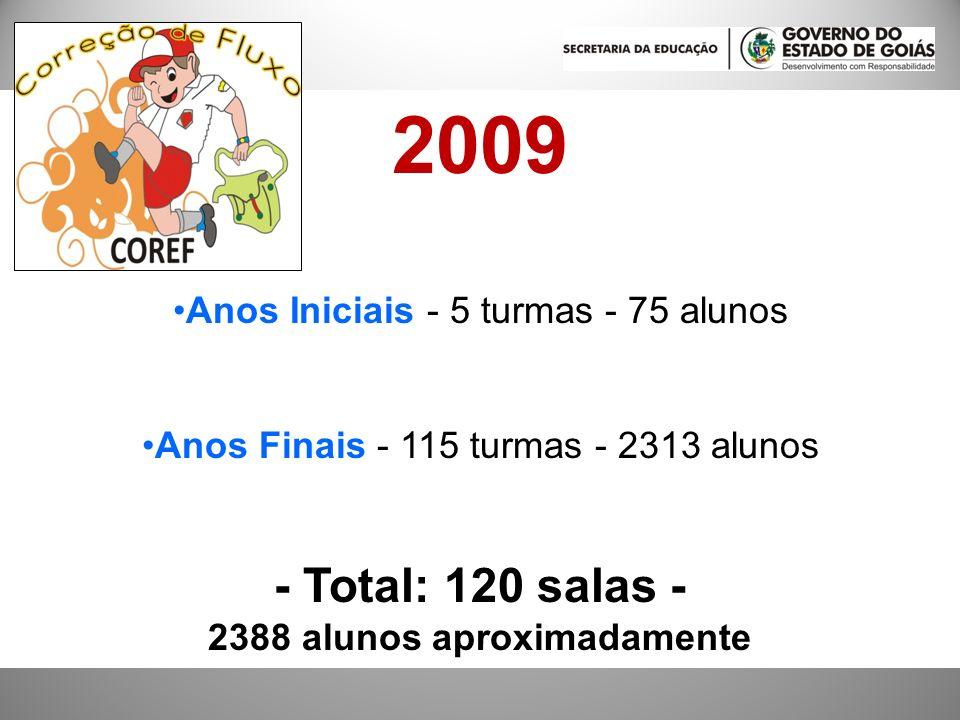 2388 alunos aproximadamente