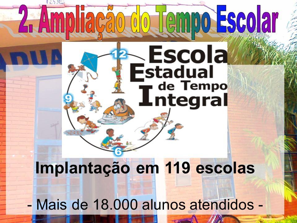 Implantação em 119 escolas