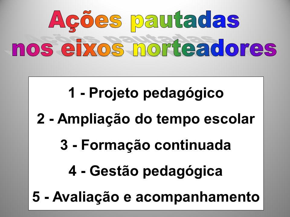 2 - Ampliação do tempo escolar 5 - Avaliação e acompanhamento