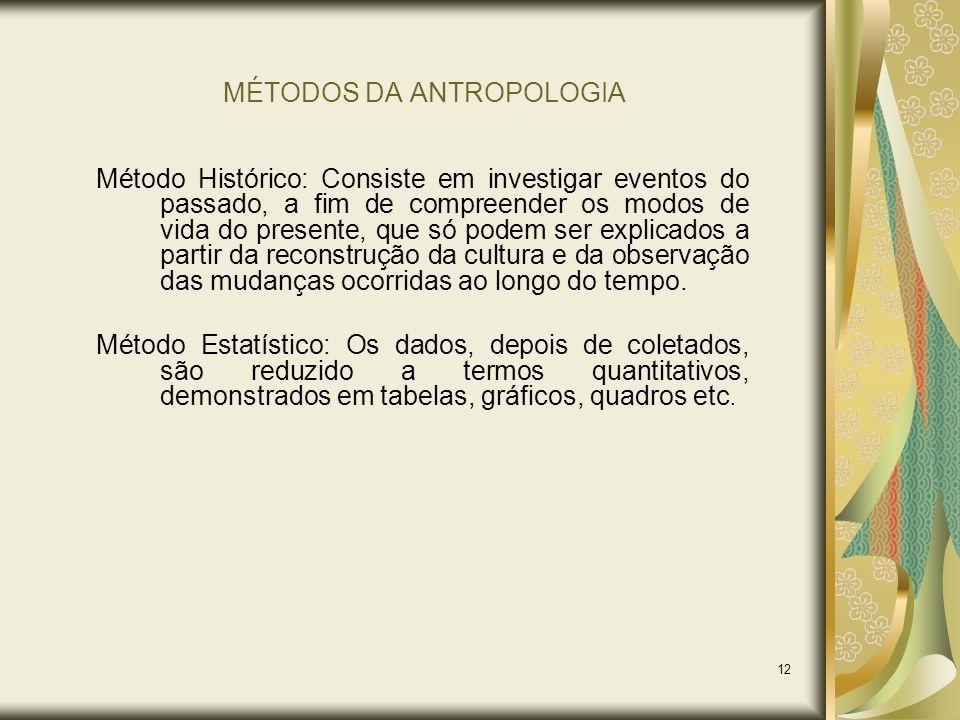 MÉTODOS DA ANTROPOLOGIA