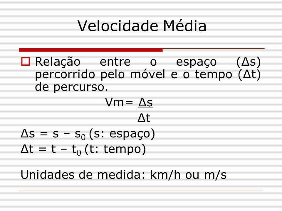 Velocidade Média Relação entre o espaço (∆s) percorrido pelo móvel e o tempo (∆t) de percurso. Vm= ∆s.