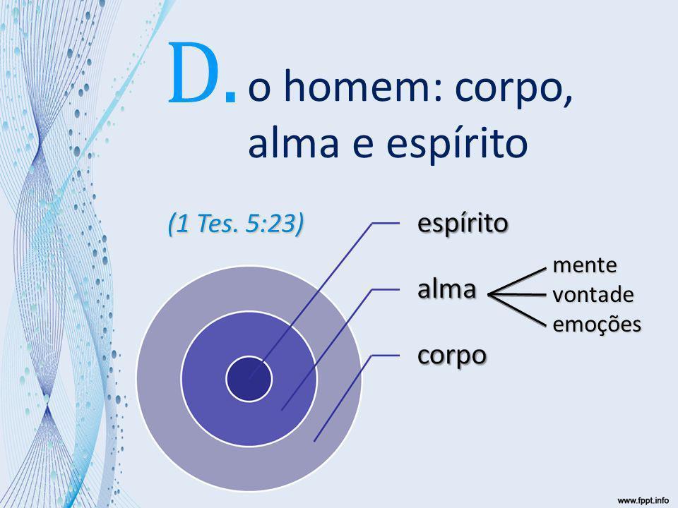D. o homem: corpo, alma e espírito (1 Tes. 5:23) mente vontade emoções