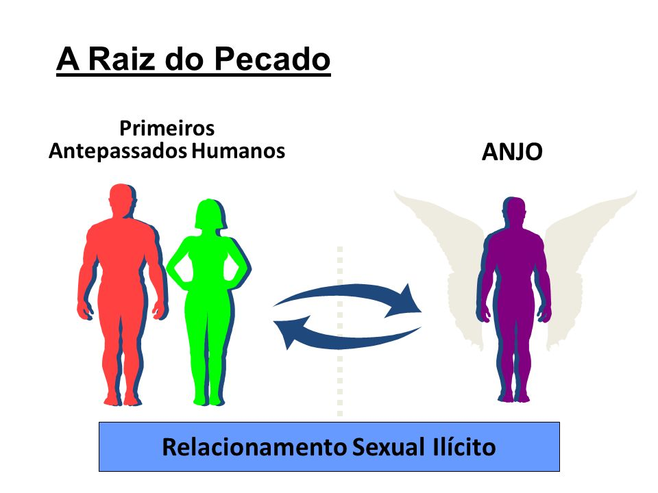 Relacionamento Sexual Ilícito