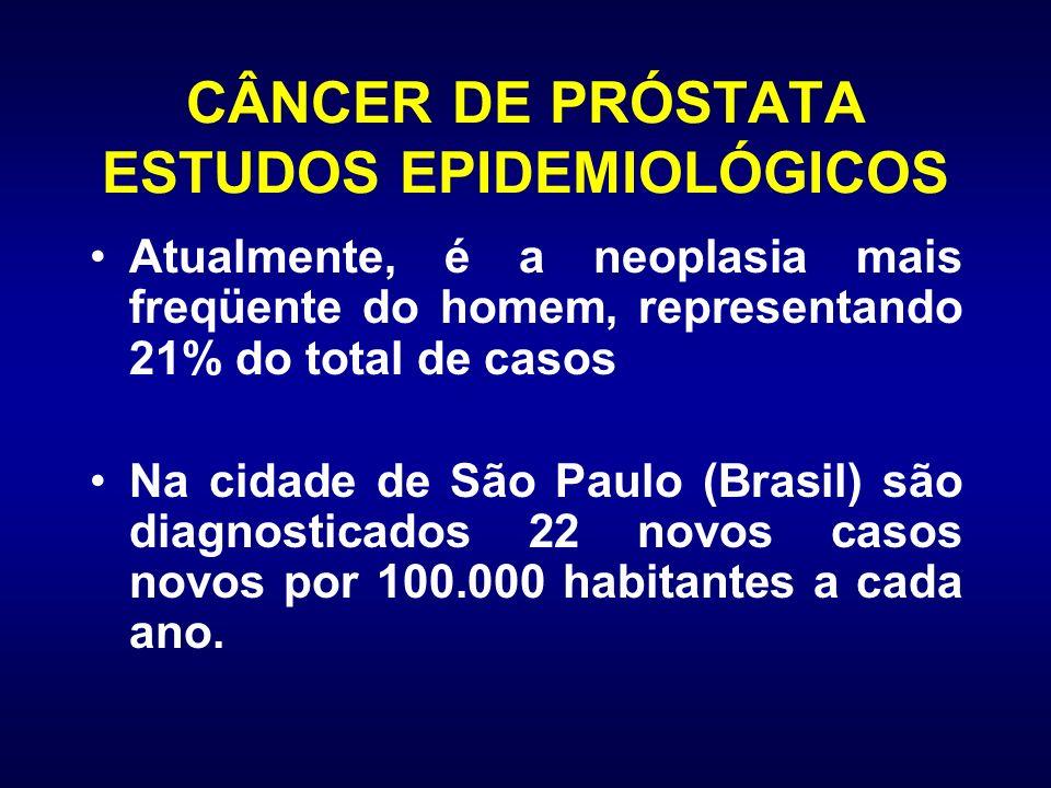 CÂNCER DE PRÓSTATA ESTUDOS EPIDEMIOLÓGICOS