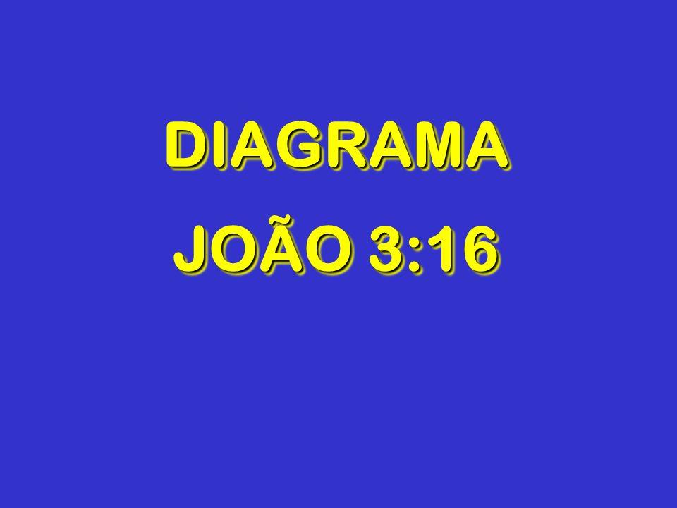 DIAGRAMA JOÃO 3:16