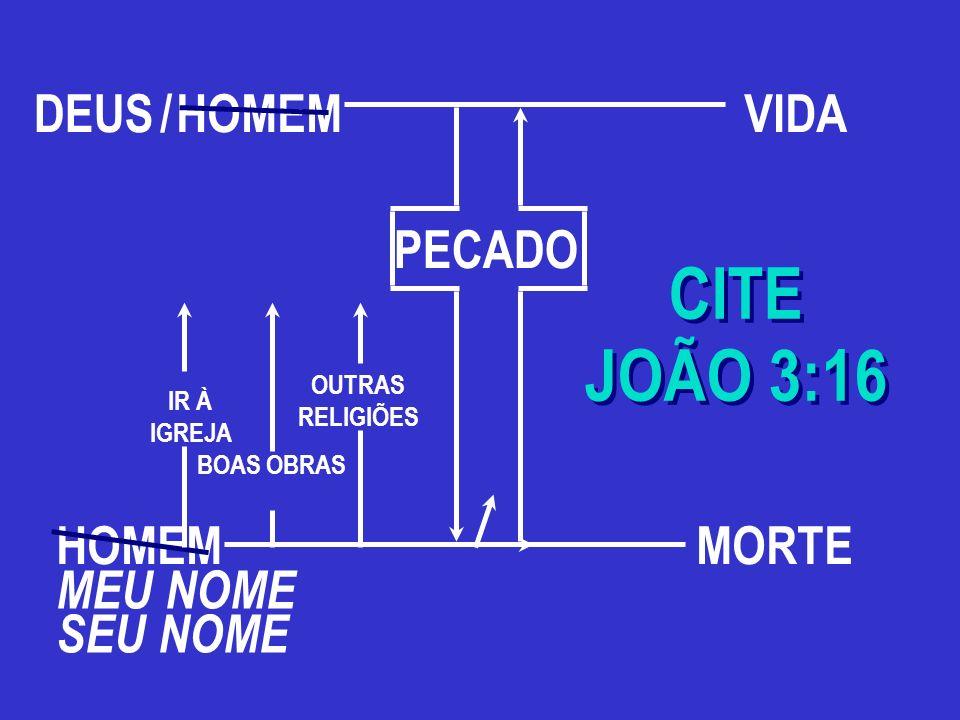 CITE JOÃO 3:16 DEUS / HOMEM VIDA PECADO HOMEM MORTE MEU NOME SEU NOME
