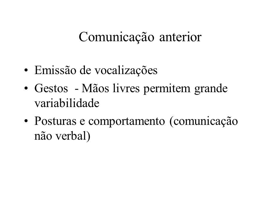 Comunicação anterior Emissão de vocalizações