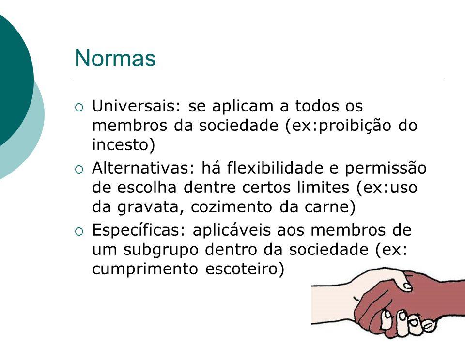 Normas Universais: se aplicam a todos os membros da sociedade (ex:proibição do incesto)