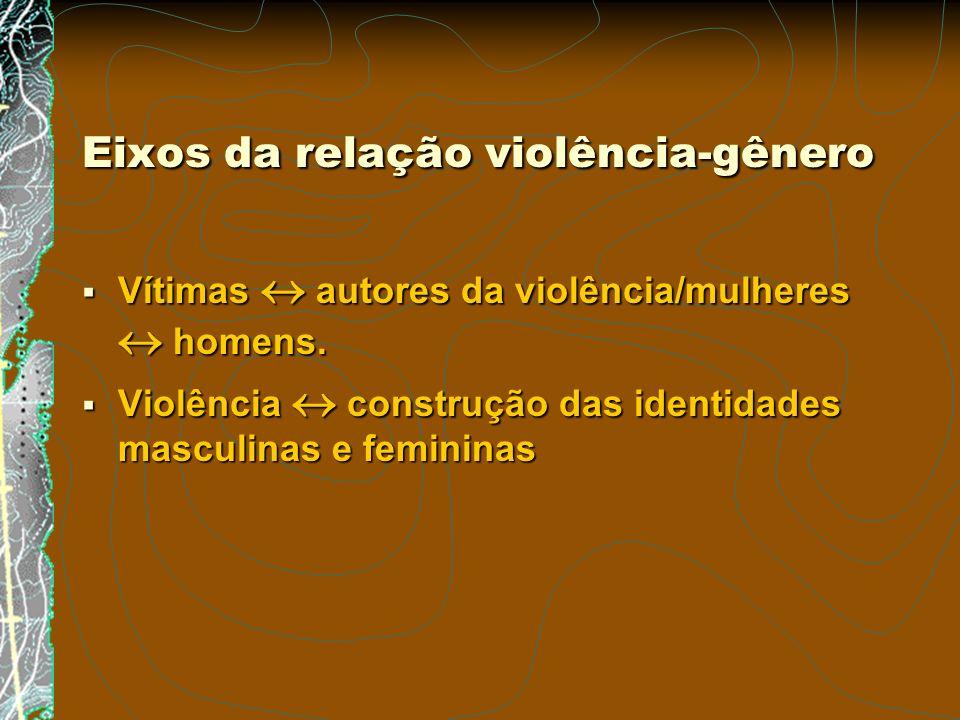 Eixos da relação violência-gênero