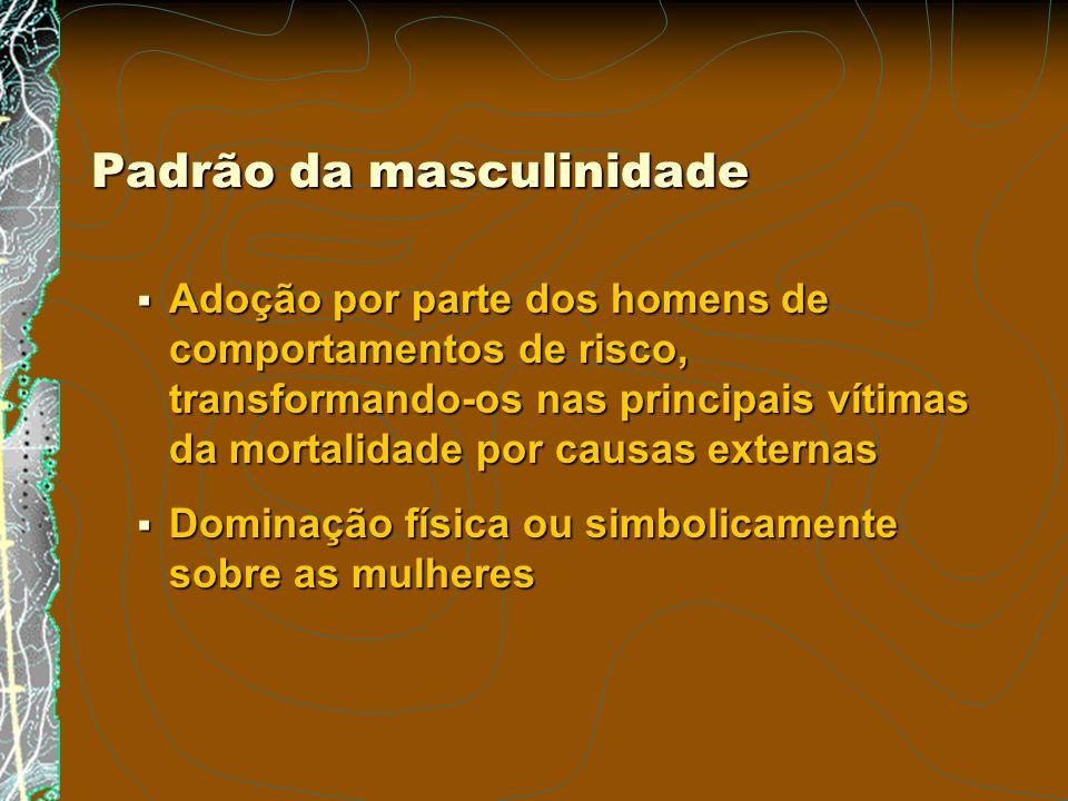 Padrão da masculinidade