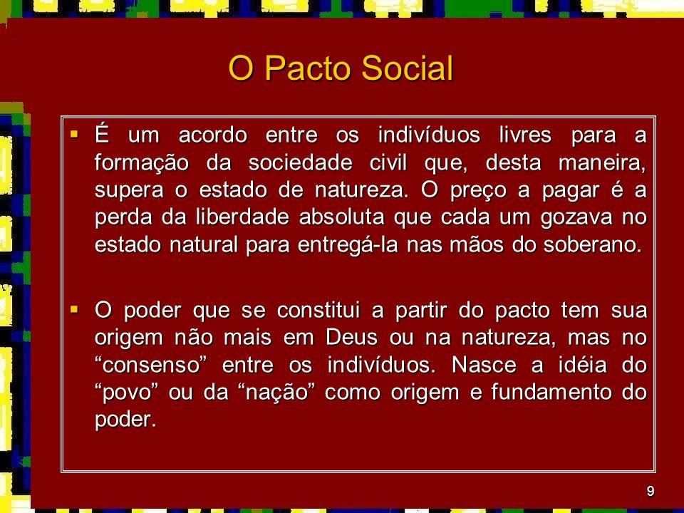O Pacto Social
