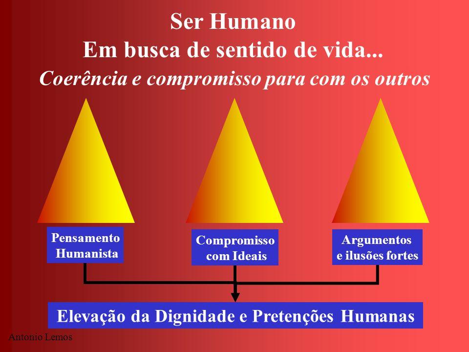 Ser Humano Em busca de sentido de vida...