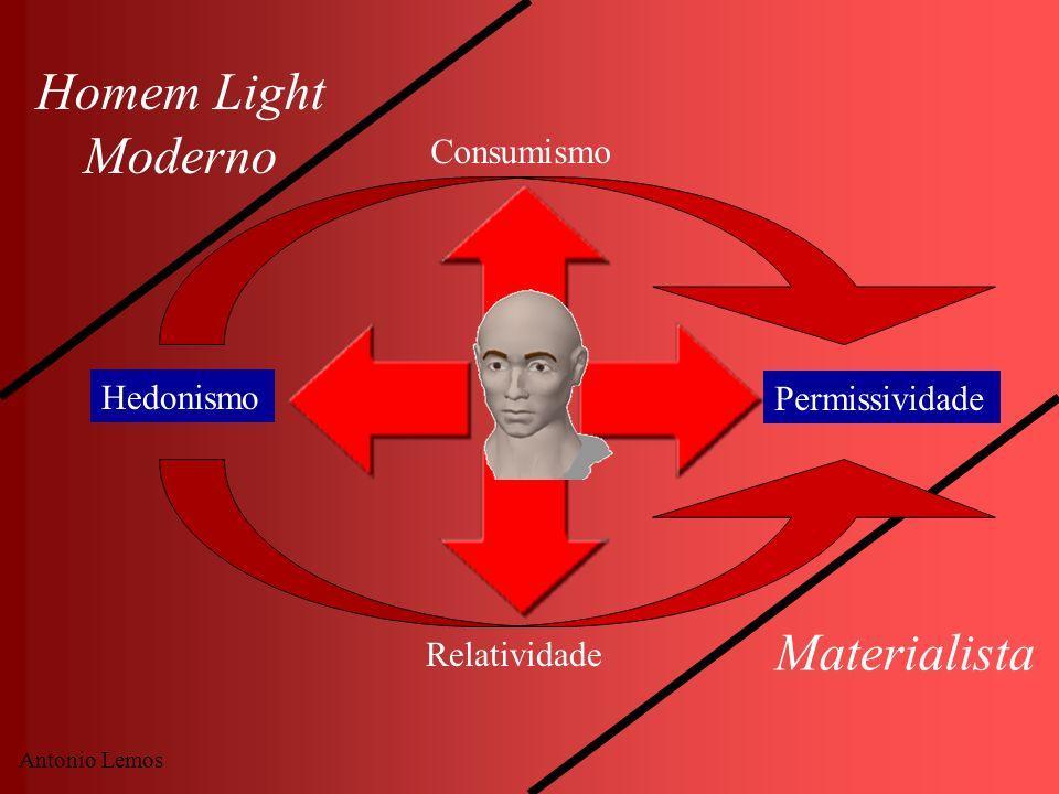 Homem Light Moderno Materialista Consumismo Hedonismo Permissividade