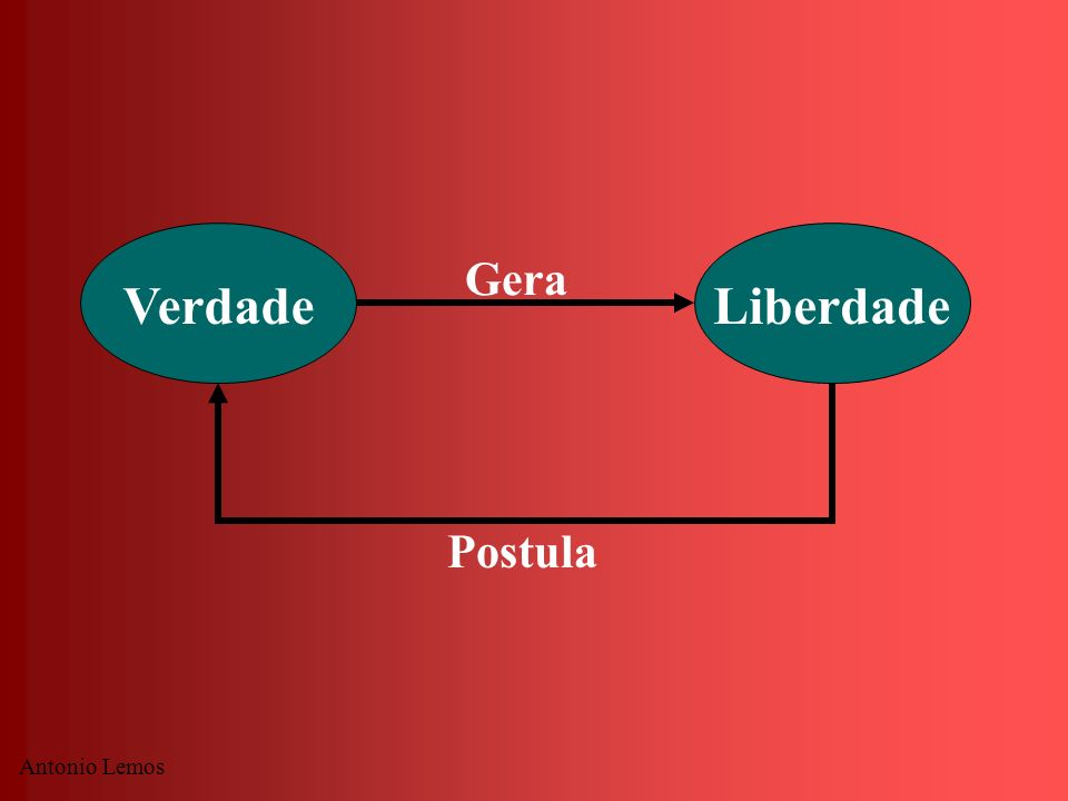 Gera Verdade Liberdade Postula Antonio Lemos