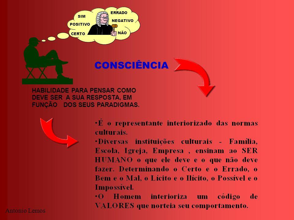 CONSCIÊNCIA Antonio Lemos HABILIDADE PARA PENSAR COMO