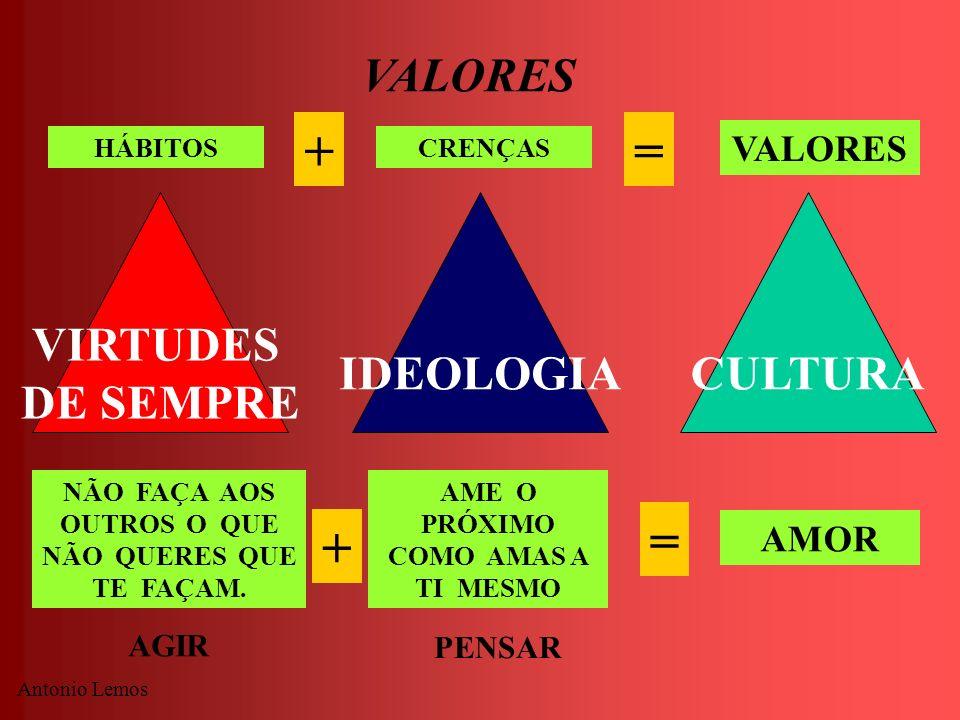 + = = + VALORES VIRTUDES DE SEMPRE IDEOLOGIA CULTURA VALORES AMOR AGIR