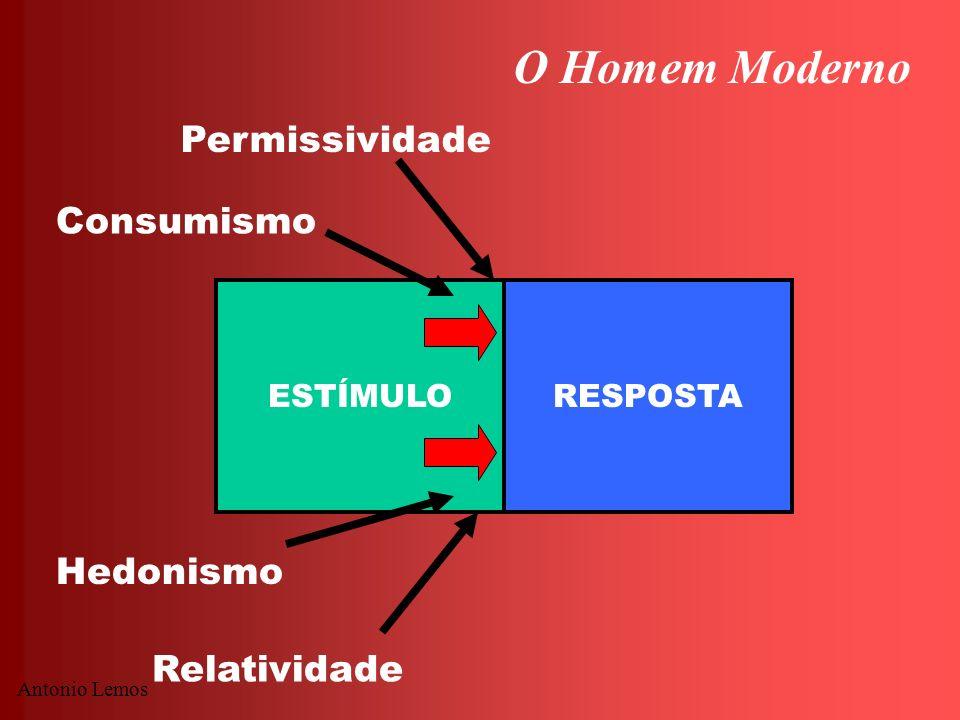 O Homem Moderno Permissividade Consumismo Hedonismo Relatividade