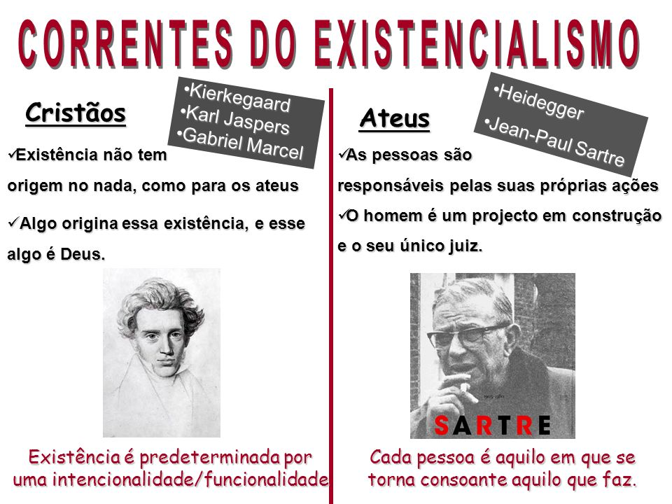 CORRENTES DO EXISTENCIALISMO