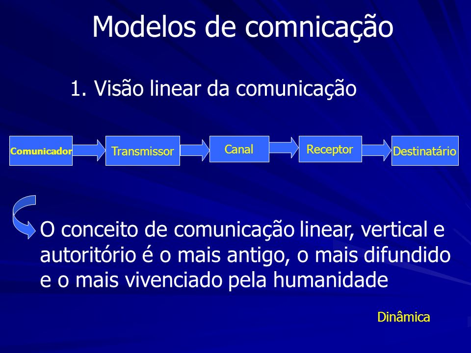 Modelos de comnicação 1. Visão linear da comunicação