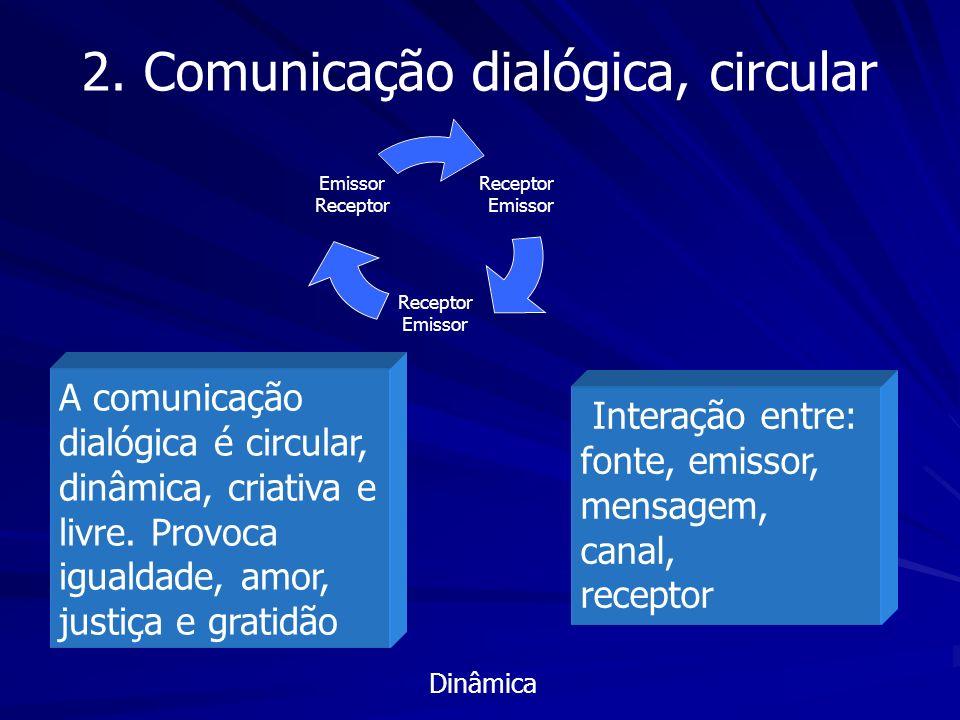 2. Comunicação dialógica, circular