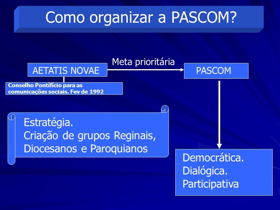 Como organizar a PASCOM
