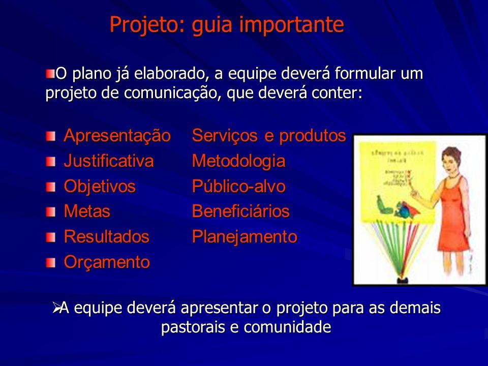 Projeto: guia importante