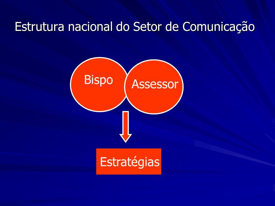 Estrutura nacional do Setor de Comunicação