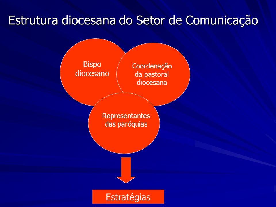 Estrutura diocesana do Setor de Comunicação