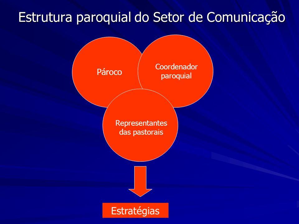 Estrutura paroquial do Setor de Comunicação