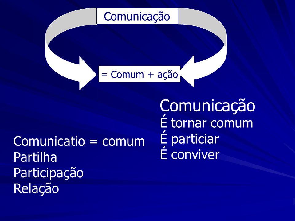 Comunicação É tornar comum É particiar É conviver