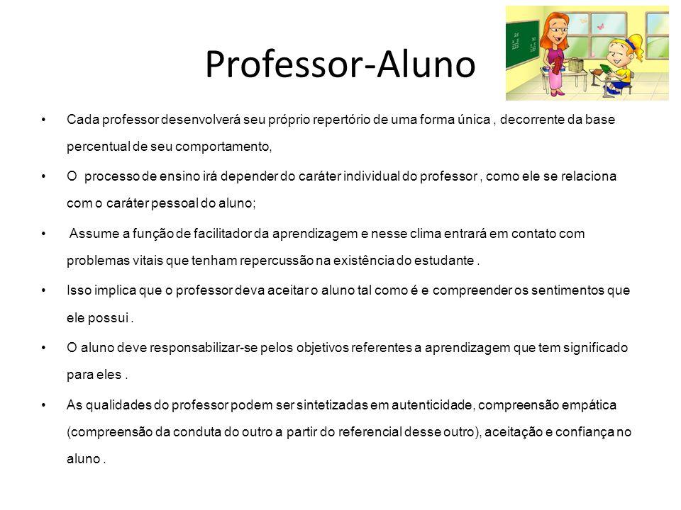 Professor-Aluno Cada professor desenvolverá seu próprio repertório de uma forma única , decorrente da base percentual de seu comportamento,