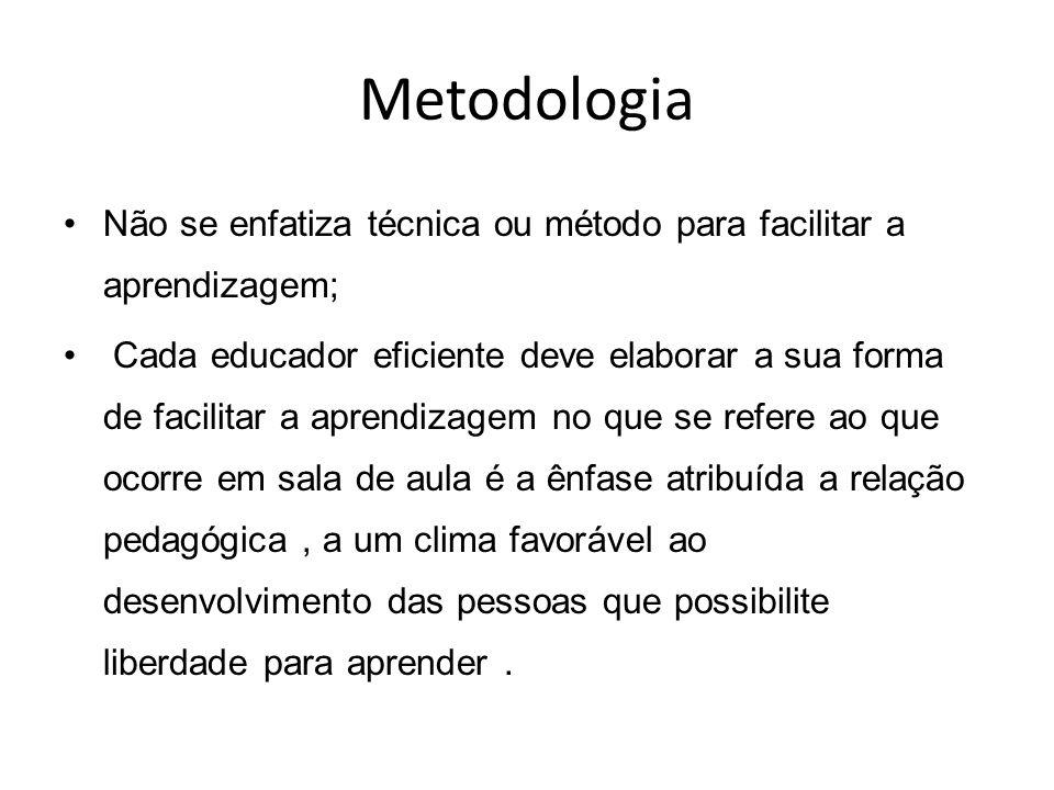 Metodologia Não se enfatiza técnica ou método para facilitar a aprendizagem;