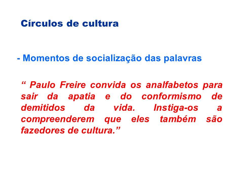 Círculos de cultura - Momentos de socialização das palavras.