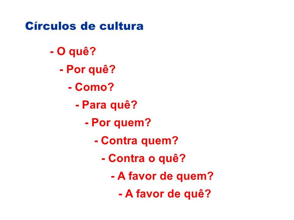 Círculos de cultura - O quê - Por quê - Como - Para quê - Por quem - Contra quem - Contra o quê