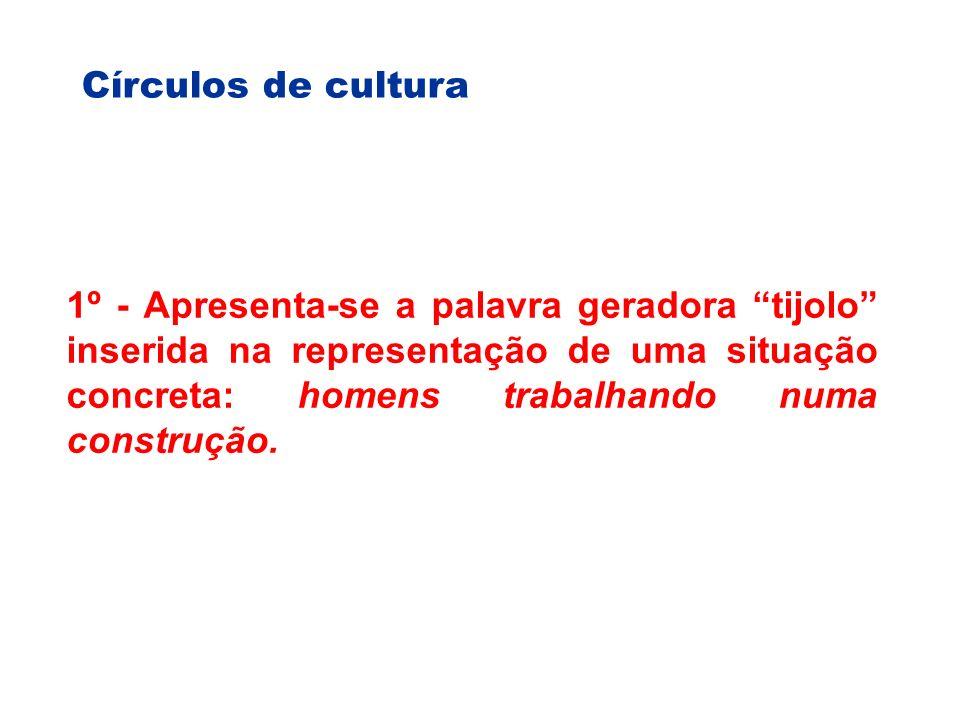Círculos de cultura