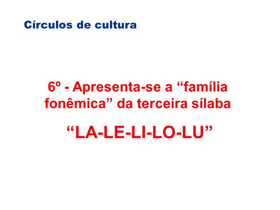 6º - Apresenta-se a família fonêmica da terceira sílaba