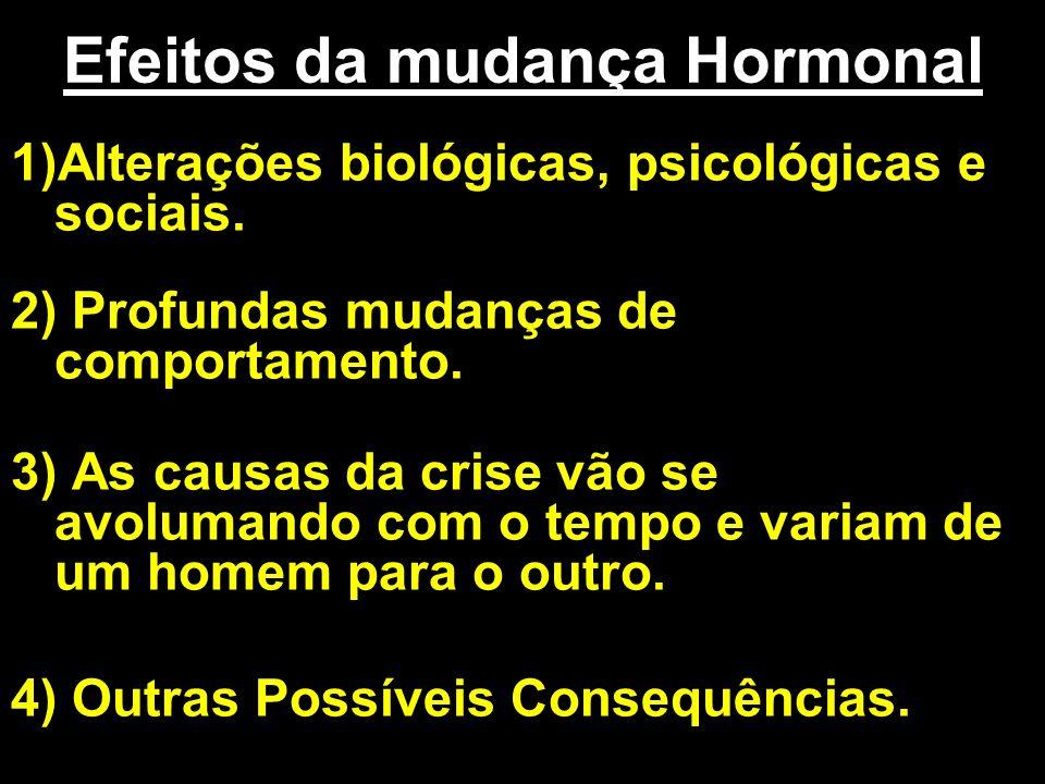 Efeitos da mudança Hormonal