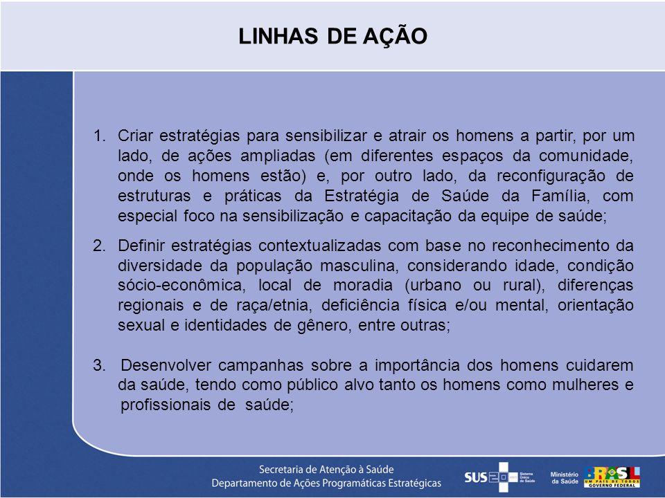 LINHAS DE AÇÃO