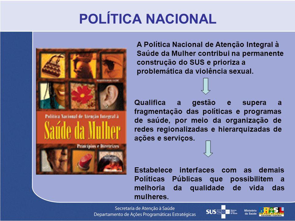 POLÍTICA NACIONAL A Política Nacional de Atenção Integral à
