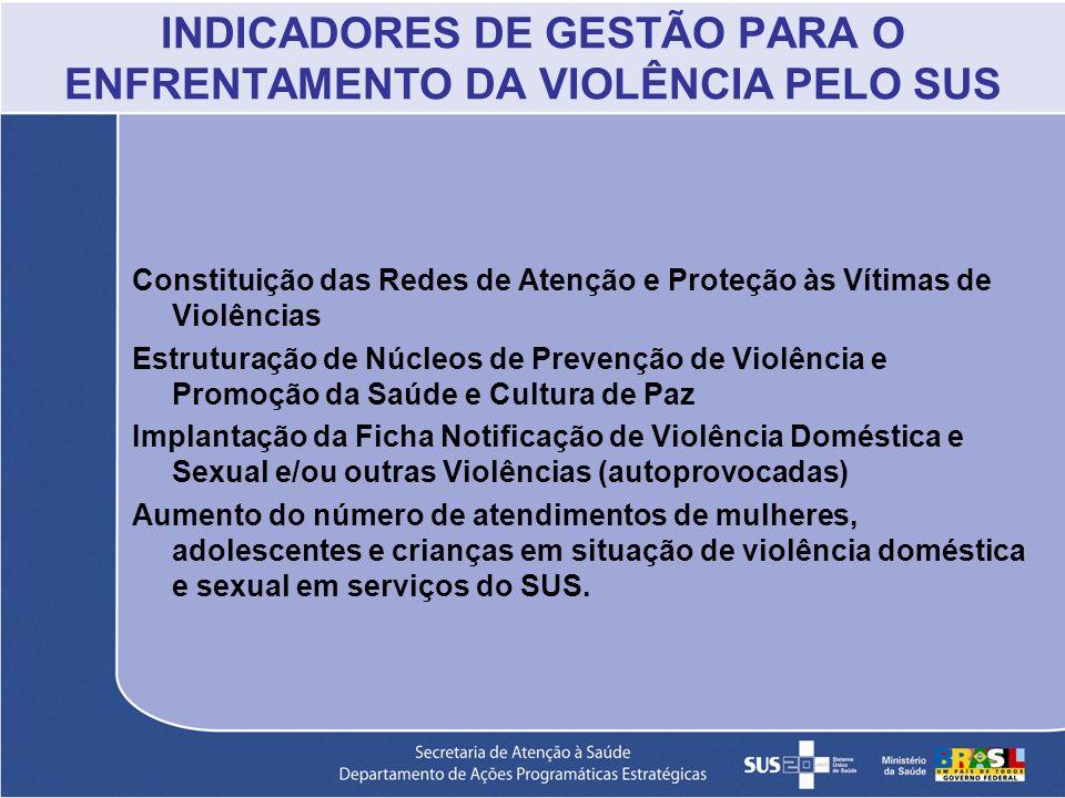 INDICADORES DE GESTÃO PARA O ENFRENTAMENTO DA VIOLÊNCIA PELO SUS