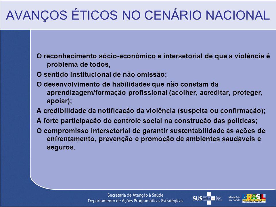 AVANÇOS ÉTICOS NO CENÁRIO NACIONAL