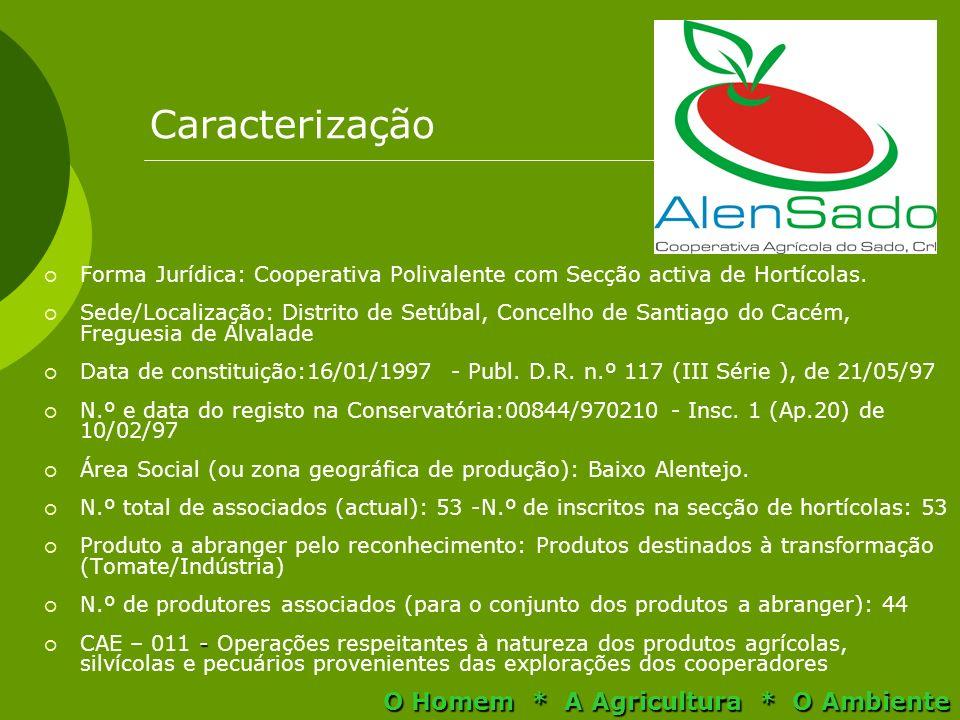 Caracterização O Homem * A Agricultura * O Ambiente