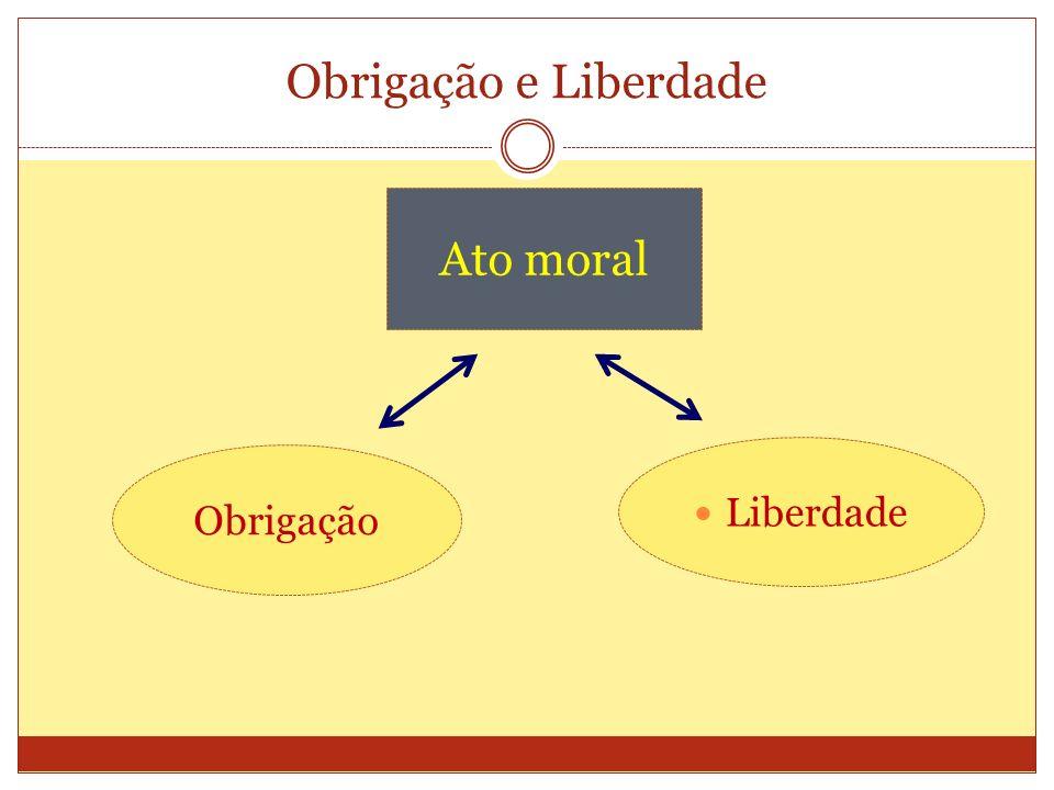 Obrigação e Liberdade Ato moral Liberdade Obrigação