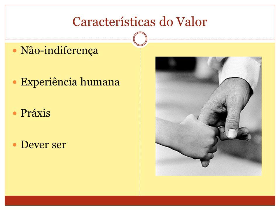 Características do Valor