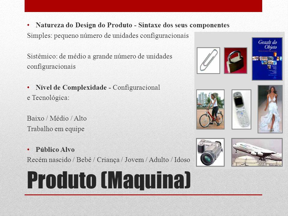 Natureza do Design do Produto - Sintaxe dos seus componentes