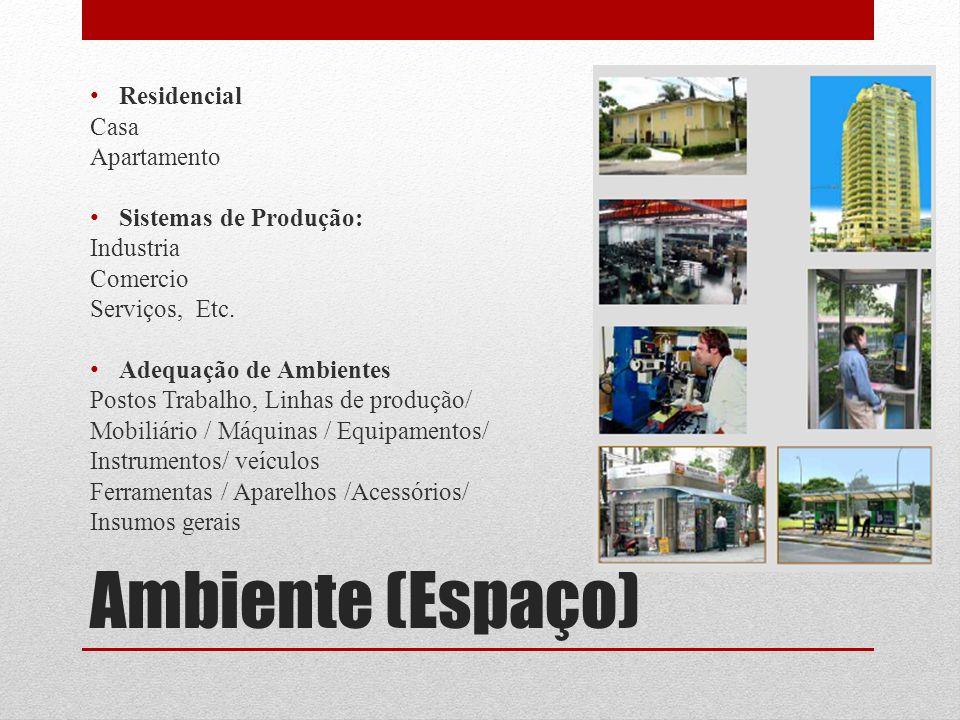 Ambiente (Espaço) Residencial Casa Apartamento Sistemas de Produção: