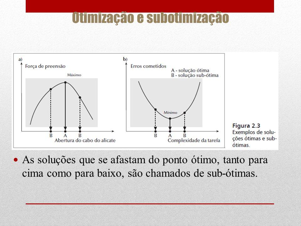 Otimização e subotimização