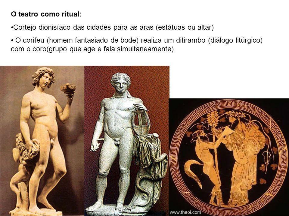 O teatro como ritual: Cortejo dionisíaco das cidades para as aras (estátuas ou altar)