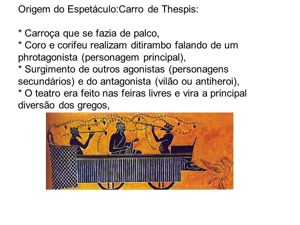 Origem do Espetáculo:Carro de Thespis:. Carroça que se fazia de palco,